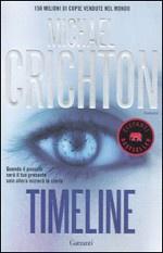 Libro Timeline