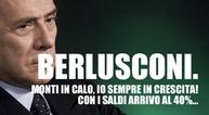 Monti in calo, parola di Silvio