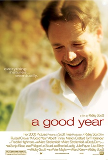 Film Un'ottima annata - A Good Year